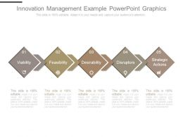 Innovation Management Example Powerpoint Graphics