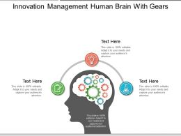 Innovation Management Human Brain With Gears