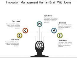 Innovation Management Human Brain With Icons