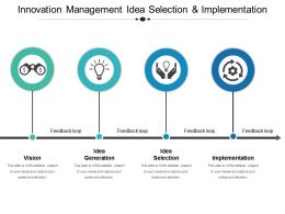 Innovation Management Idea Selection And Implementation