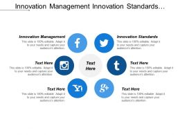 Innovation Management Innovation Standards Communication Plan Risk Identification