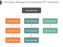 Innovation Management Modeless Ppt Inspiration