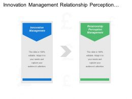 Innovation Management Relationship Perception Management Education Thought Leadership