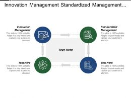 Innovation Management Standardized Management Initial Integration Emerging Management