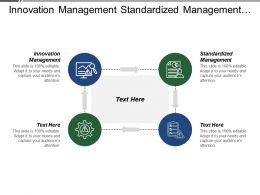 Innovation Management Standardized Management Initial Integration Emerging Management