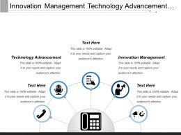 Innovation Management Technology Advancement Development Affordability Business Partners