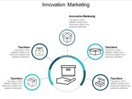 Innovation Marketing Ppt Powerpoint Presentation Outline Slides Cpb