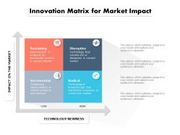 Innovation Matrix For Market Impact