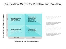 Innovation Matrix For Problem And Solution