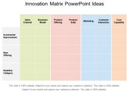 innovation_matrix_powerpoint_ideas_Slide01