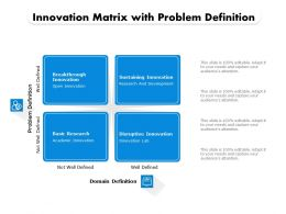 Innovation Matrix With Problem Definition