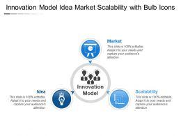 innovation_model_idea_market_scalability_with_bulb_icons_Slide01