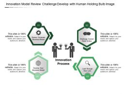 Innovation Model Review Challenge Develop With Human Holding Bulb Image