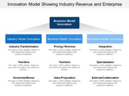 Innovation Model Showing Industry Revenue And Enterprise