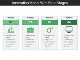 Innovation Model With Four Stages