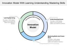 Innovation Model With Learning Understanding Mastering Skills