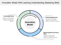 Innovation Model With Learning Understanding Mastering Skills