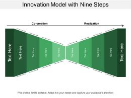 Innovation Model With Nine Steps