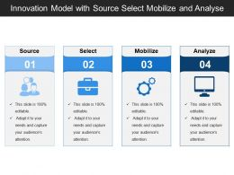 Innovation Model With Source Select Mobilize And Analyse