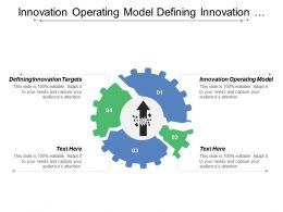 Innovation Operating Model Defining Innovation Targets Product Service Innovation
