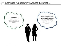 Innovation Opportunity Evaluate External Environment Management Quality Review