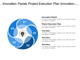 Innovation Panels Project Execution Plan Innovation Finance Networks