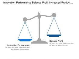 Innovation Performance Balance Profit Increased Product Functionality Market Responsiveness