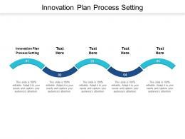 Innovation Plan Process Setting Ppt Powerpoint Presentation Portfolio Vector Cpb