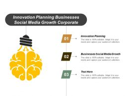 Innovation Planning Businesses Social Media Growth Corporate Wellness Trend Cpb