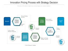 Innovation Pricing Process With Strategy Decision