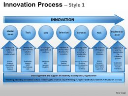 Innovation Process 1 Powerpoint Presentation Slides