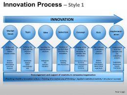 innovation_process_1_powerpoint_presentation_slides_Slide01