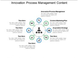 Innovation Process Management Content Marketing Plan Acquisition Strategy Cpb