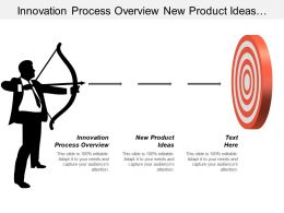 Innovation Process Overview New Product Ideas Circular Economy