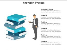 Innovation Process Ppt Powerpoint Presentation Gallery Templates Cpb