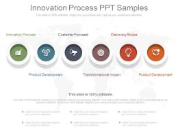 Innovation Process Ppt Samples