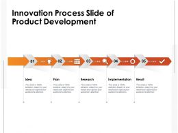 Innovation Process Slide Of Product Development