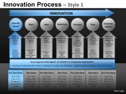 Innovation Process Style 1 Powerpoint Presentation Slides DB