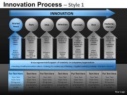 innovation_process_style_1_powerpoint_presentation_slides_db_Slide02