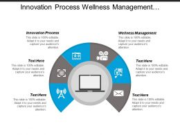 Innovation Process Wellness Management Marketing Metrics Customer Services Cpb
