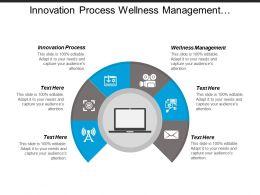 Innovation Process Wellness Management Marketing Metrics Customer Services Cpb