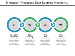 Innovation Processes Data Sourcing Inventory Management Business Management Cpb
