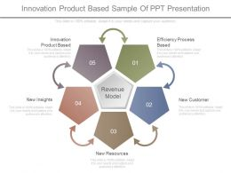 Innovation Product Based Sample Of Ppt Presentation