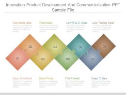 Innovation Product Development And Commercialization Ppt Sample File