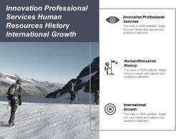 Innovation Professional Services Human Resources History International Growth Cpb