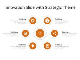 Innovation Slide With Strategic Theme