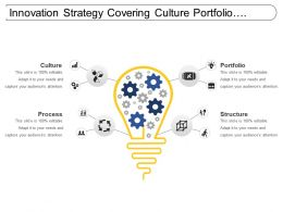 Innovation Strategy Covering Culture Portfolio Process And Structure
