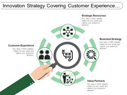 Innovation Strategy Covering Customer Experience Resources And Business Strategy
