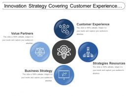Innovation Strategy Covering Customer Experience Strategic Resources Value Partners