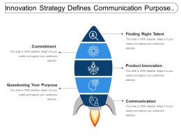 Innovation Strategy Defines Communication Purpose Product Innovation And Commitment
